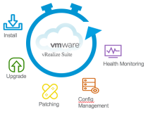 Moving vrealize automation blueprints between environments with when large enterprises deploy a cloud management platform like vmware vrealize automation they often have a number of different environments malvernweather Choice Image